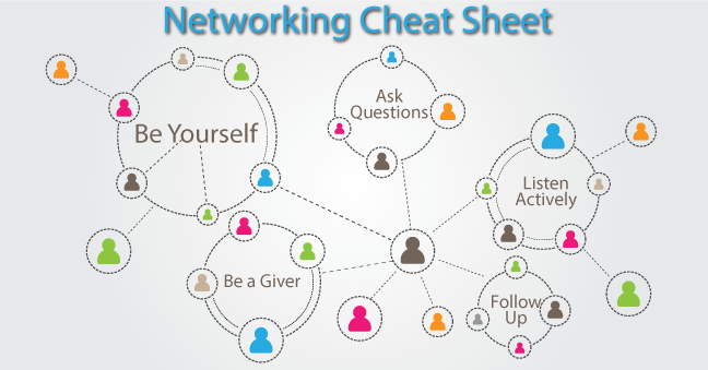 Make Networking Work For You And Your Career